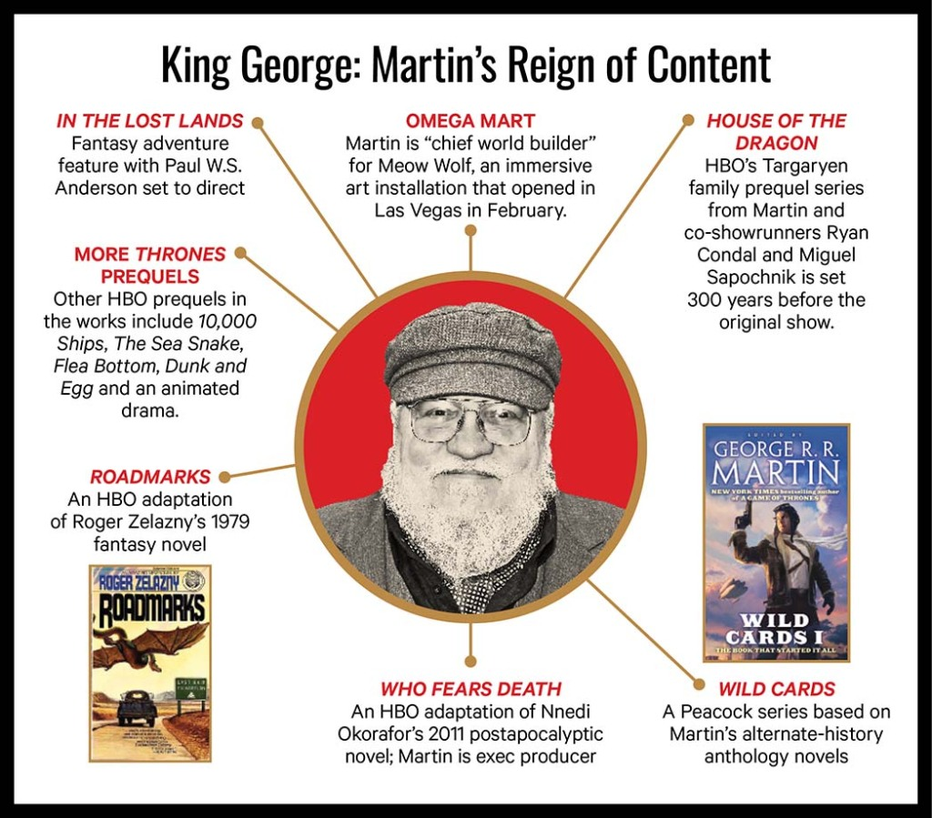 King George: Martin's Reign of Content