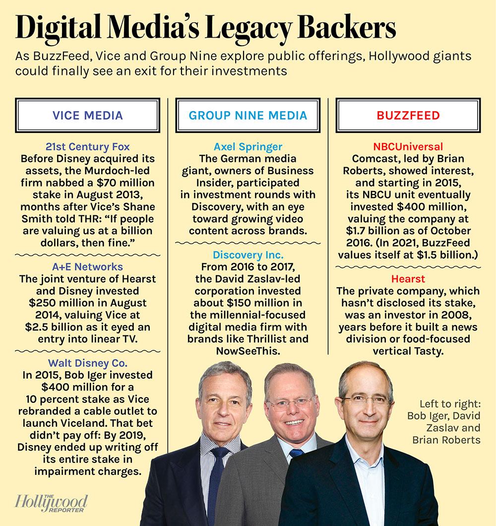 Digital Media's Legacy Bankers